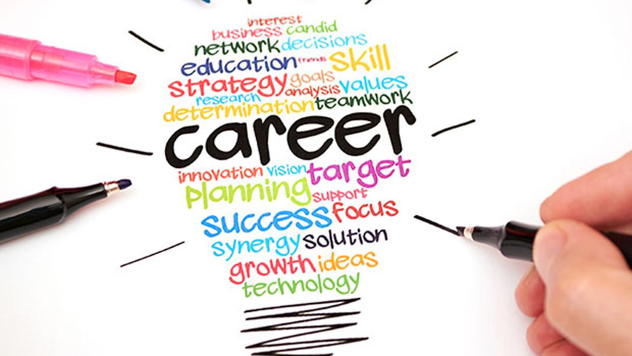 Role Of Digital Marketing Training In Graduates Students Career