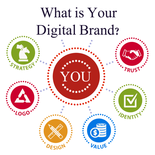 Ways to Choose a New Brand Name for Your Company